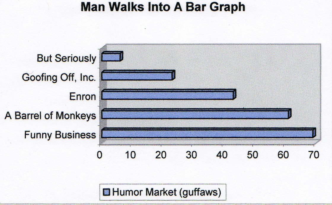 funny business bar graph